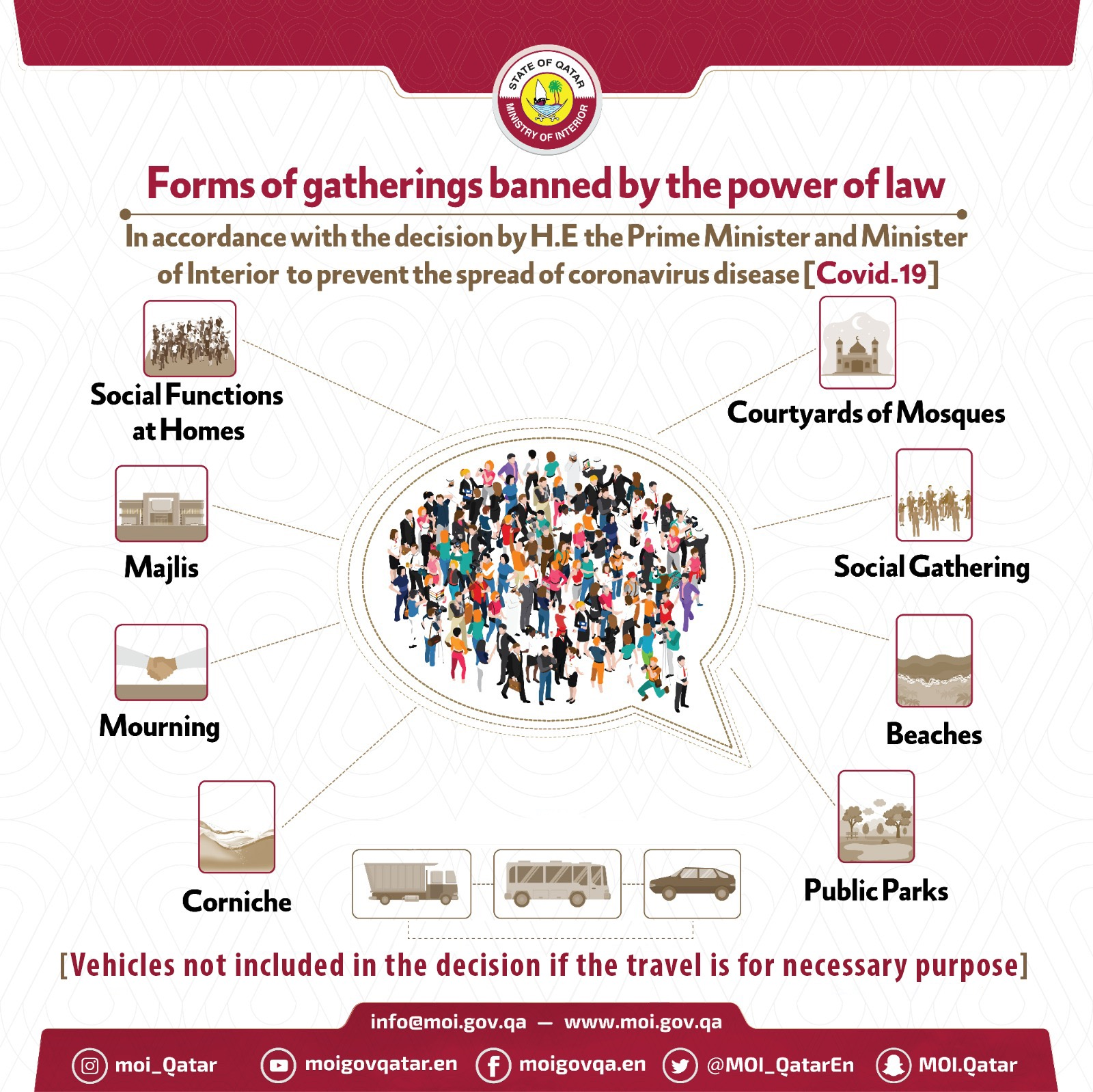 Awareness Poster on Risks of Gathering in Public Places