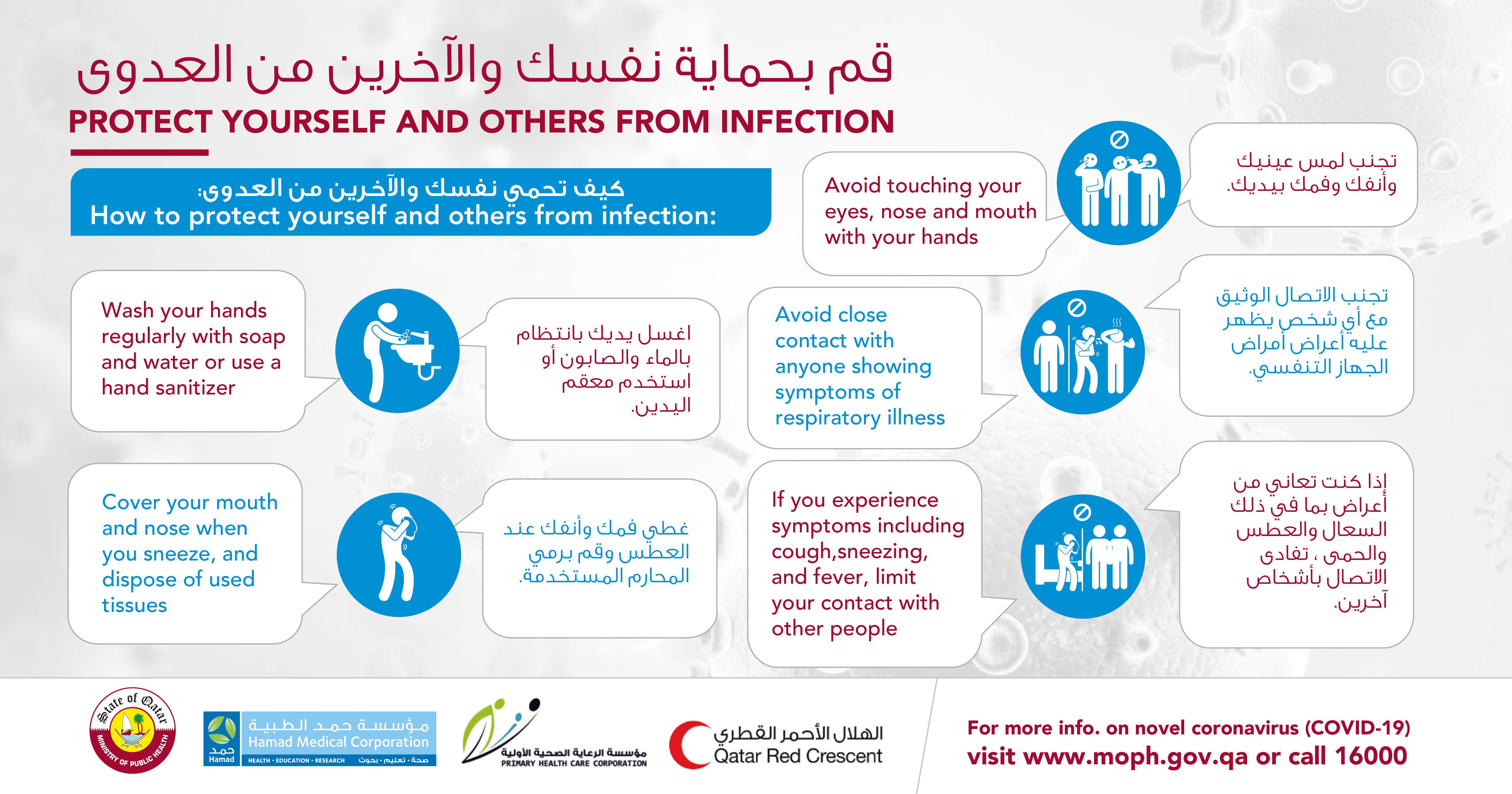 How to Protect Yourself & Others from Infection of (COVID-19)