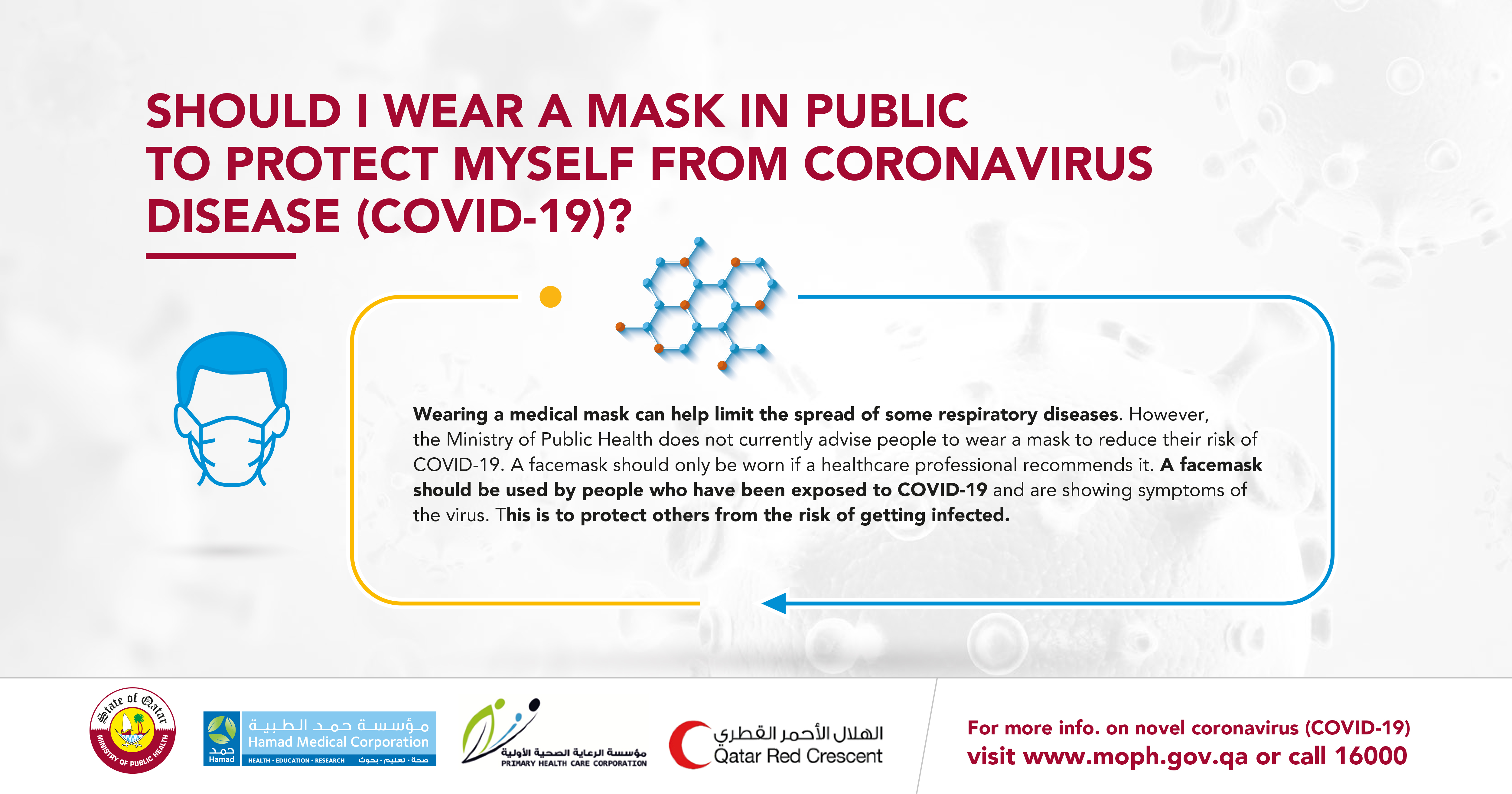 Should I Wear a Mask in Public to Protect Myself from (COVID-19)